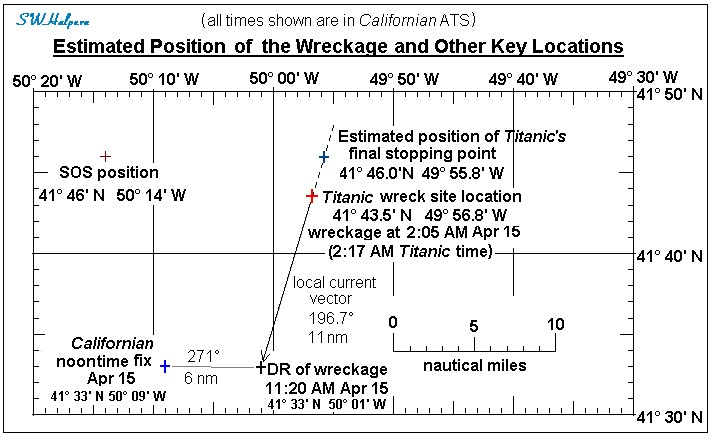 Titanic Estimated Position of Wreckage